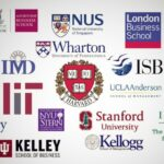 MBA ADMISSION ABROAD