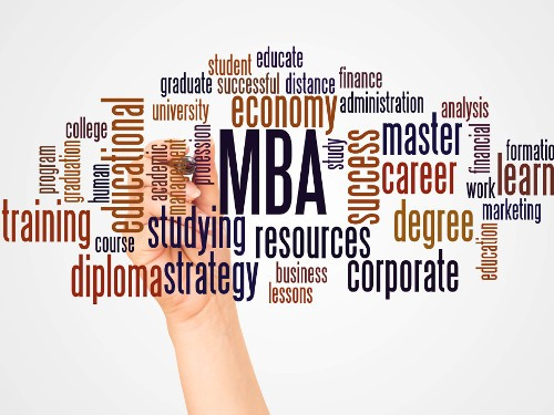 The MBA Application – Which Schools should I apply to?